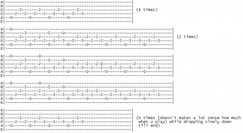 Lonely (Cry of Fear) Guitar Tab | Game Tabs // Video Game